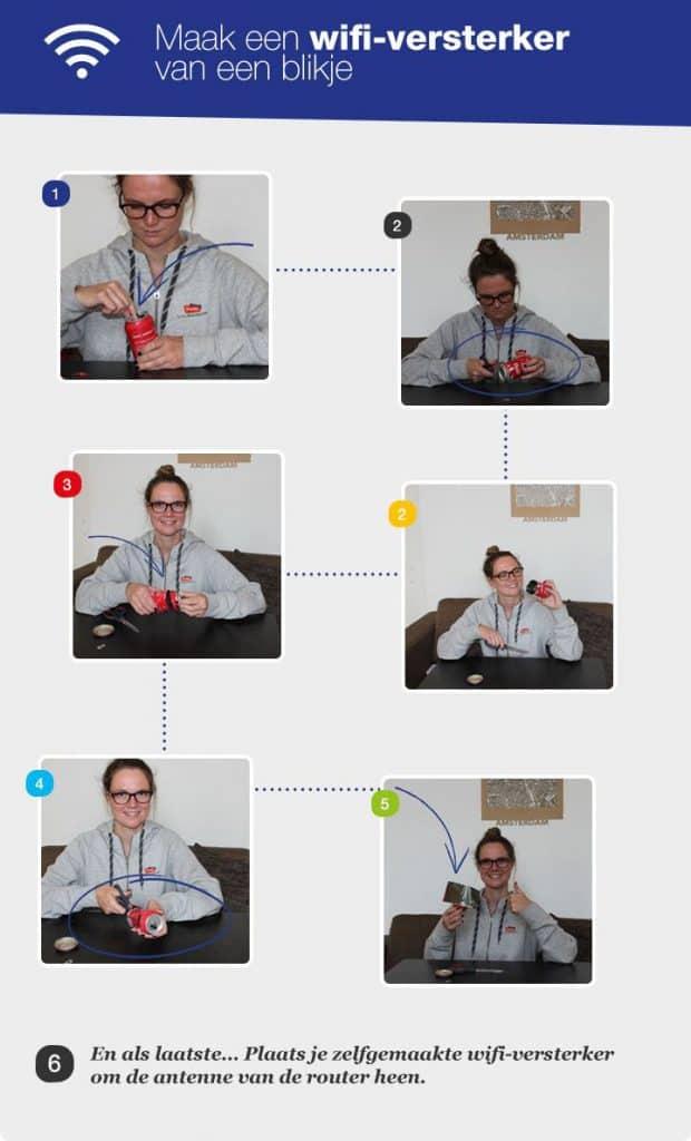hoe-maak-je-een-wifiversterker-van-een-blikje